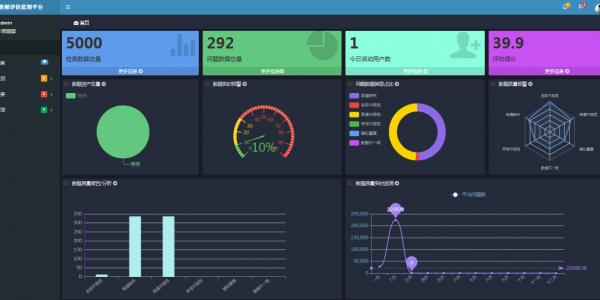 中翰数据评估监测平台--中翰DAM